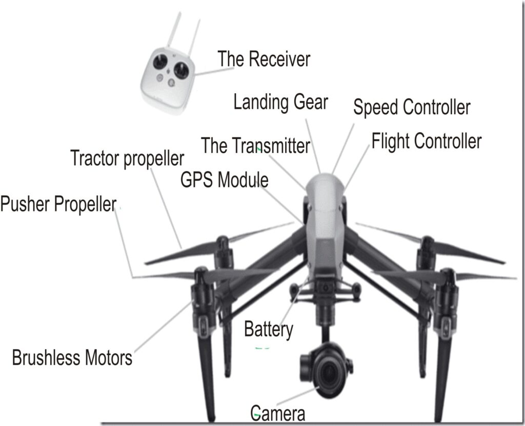 parts of drone